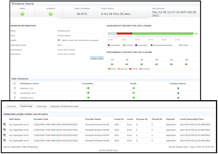 Screenshot- Azure Monitoring