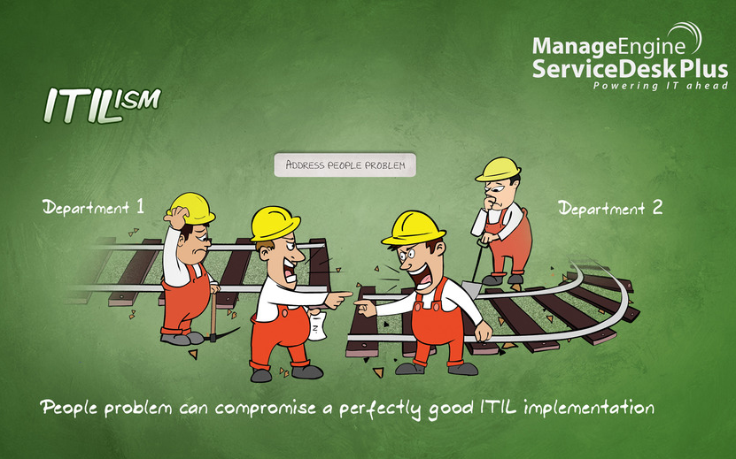 Itil Archives Manageengine Blog