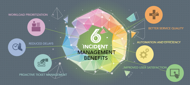 6 Reasons Why You Need Incident Management