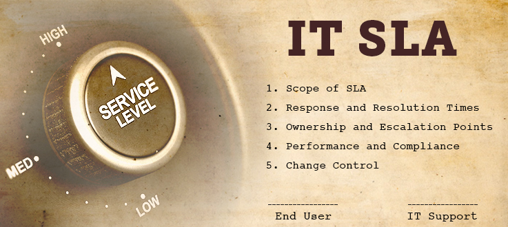 5 Steps to Successfully Implement an IT SLA