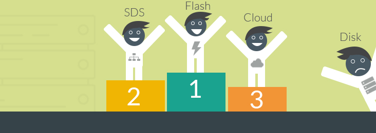 Rise of Flash and SDS