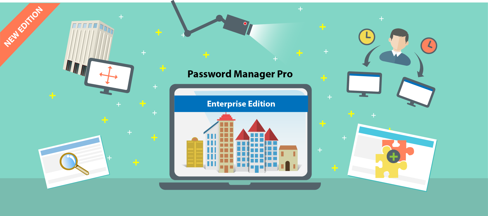 Combat Identity Thefts and Advanced Cyber Threats with Password Manager Pro Enterprise Edition
