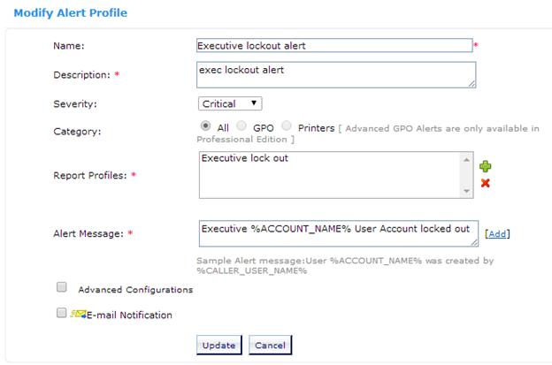 executive alerts figure 2