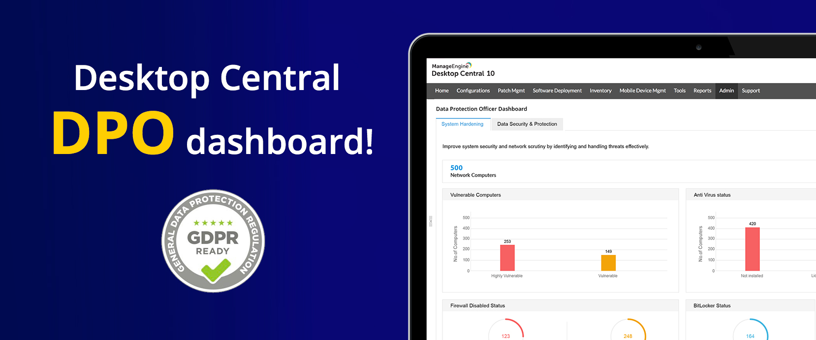 Desktop Centrals Dpo Dashboard Offers Insight Into Network And Data Security Software When Considering Everyone In Your Enterprise You May Think Of Chief Executive Officer As One The Most Important Employees