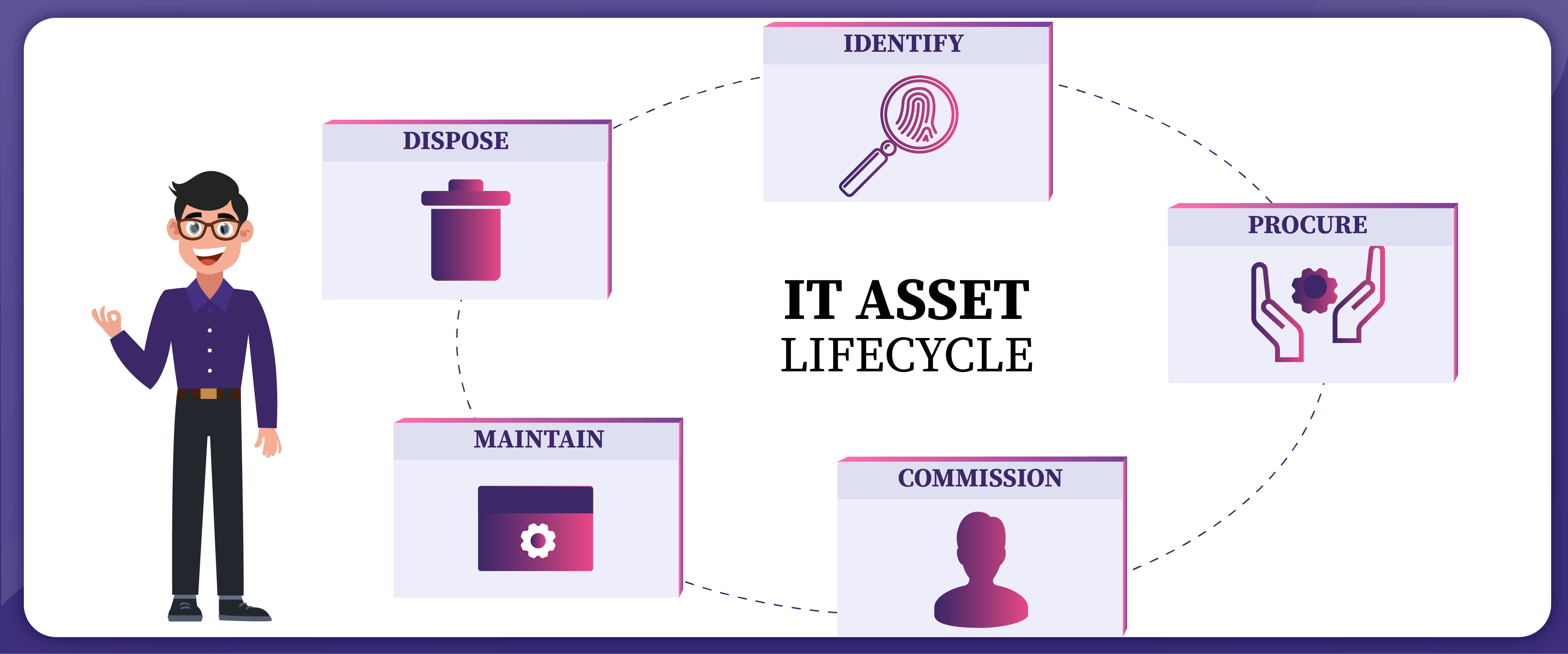 IT asset management software