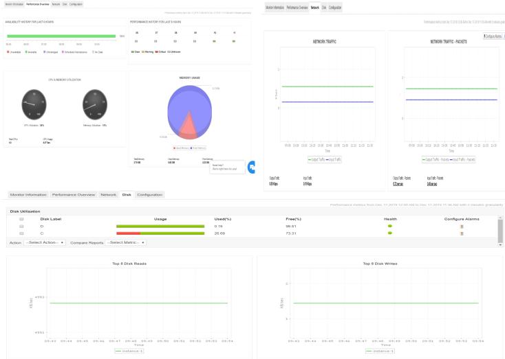 Google Cloud Platform Performance - ManageEngine Applications Manager