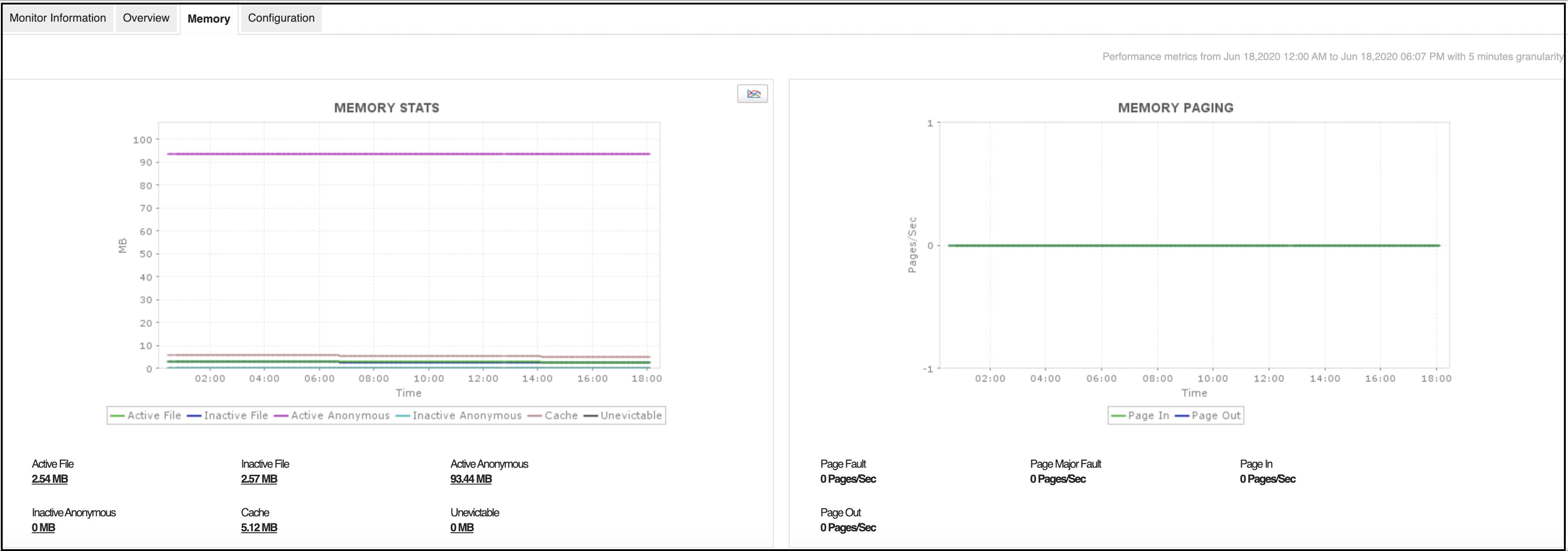 Ferramentas de monitoramento de contêiner Docker - ManageEngine Applications Manager