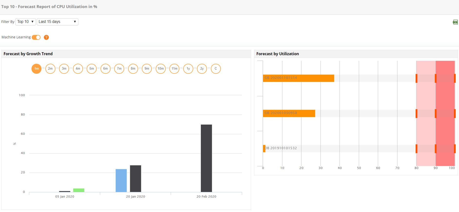 Nginx Server Monitoring - ManageEngine Applications Manager