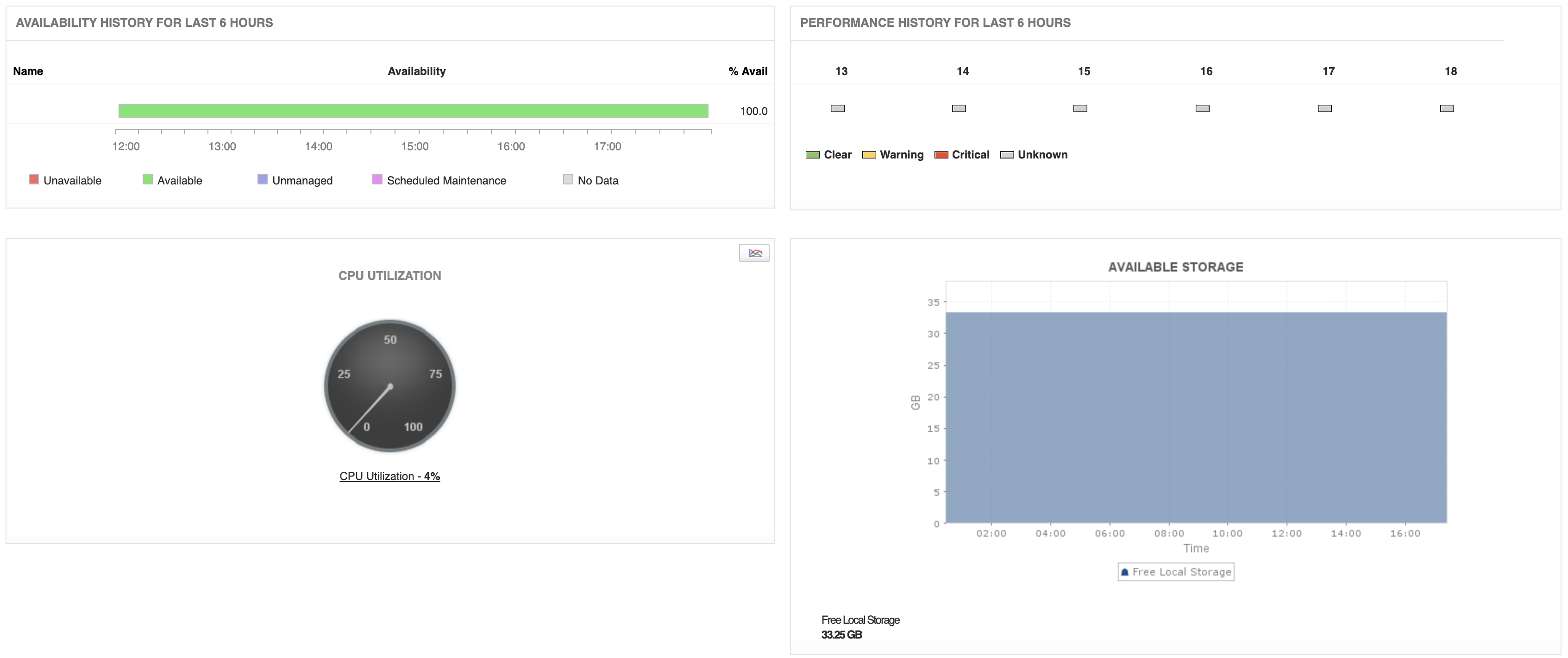 Cloud Monitoring Solutions - ManageEngine Applications Manager