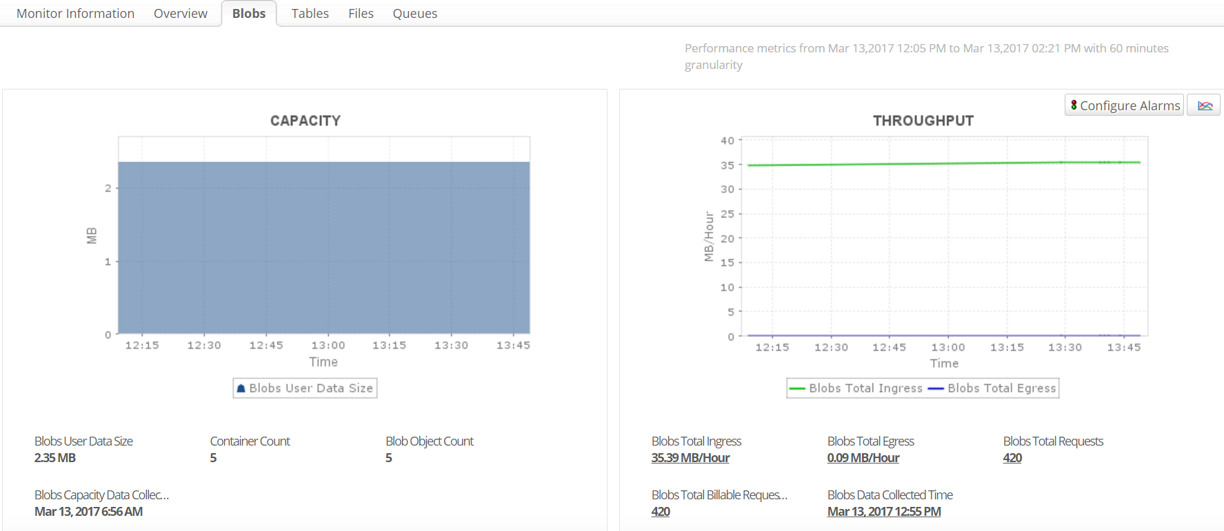 Cloud Monitoiring Tools - ManageEngine Applications Manager
