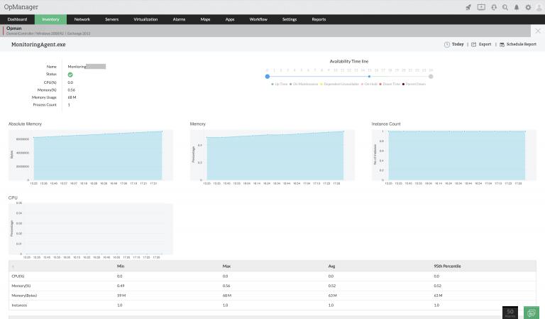Monitoramento de rede do Windows facilitado com OpManager