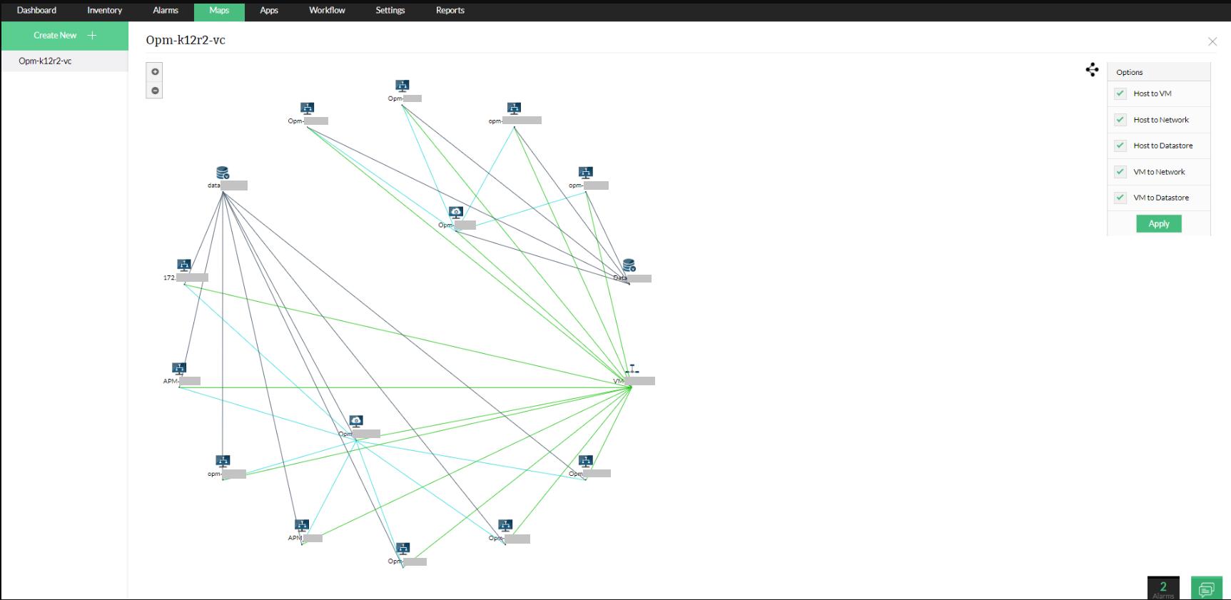 Visualization Network