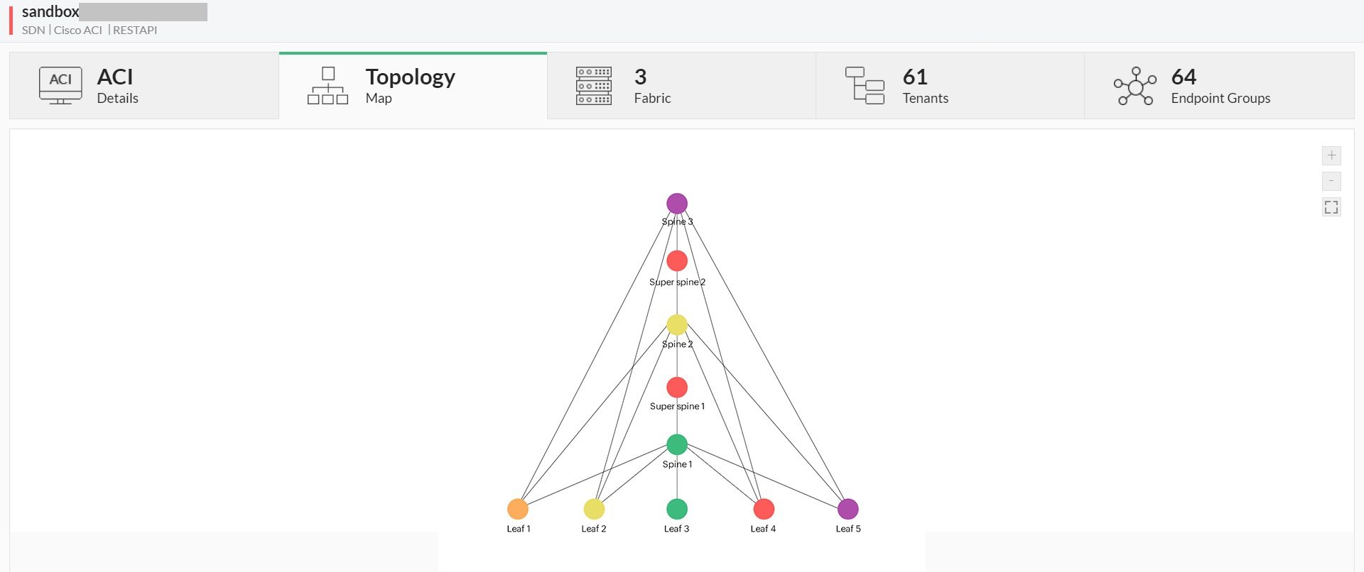 Network Map Visualization - ManageEngine OpManager