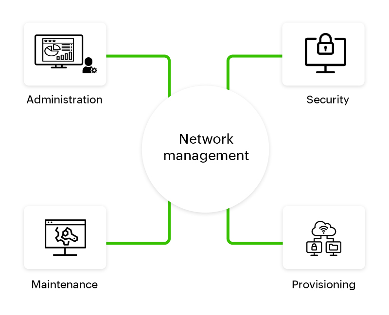 Real-Time Nework Management Solutions - ManageEngine OpManager