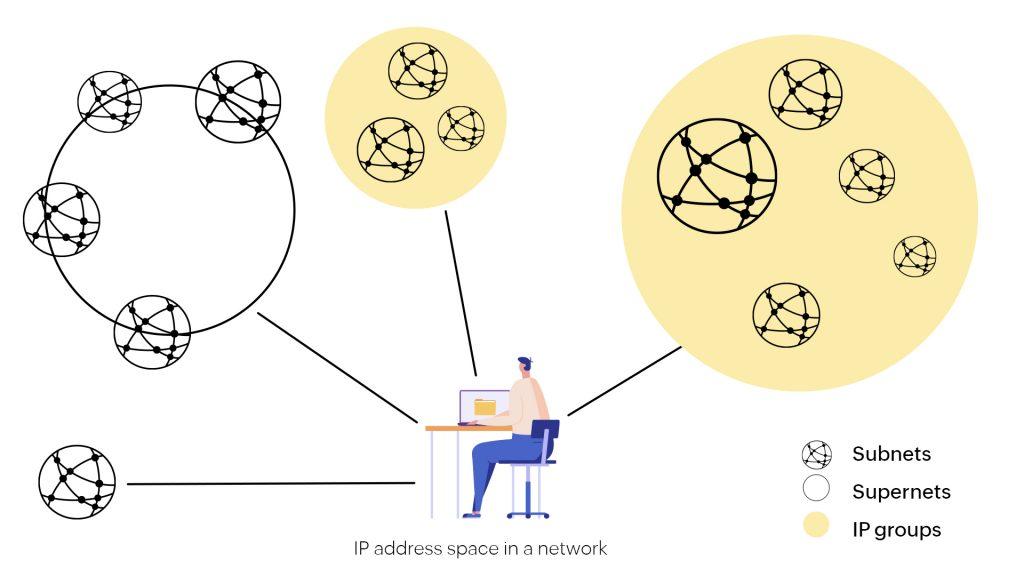 IPv4 and IPv6 tracking - ManageEngine OpUtils